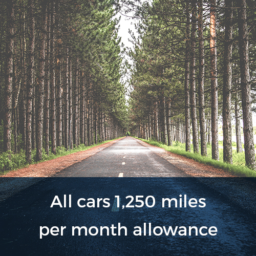 Mileage Allowance