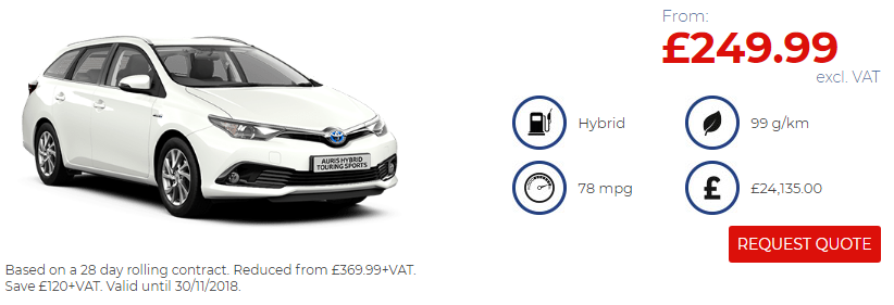 Toyota Auris Black Friday Offer